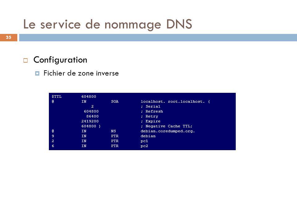 35 Le service de nommage DNS Configuration Fichier de zone inverse $TTL604800 @INSOAlocalhost. root.localhost. ( 2; Serial 604800; Refresh 86400; Retr