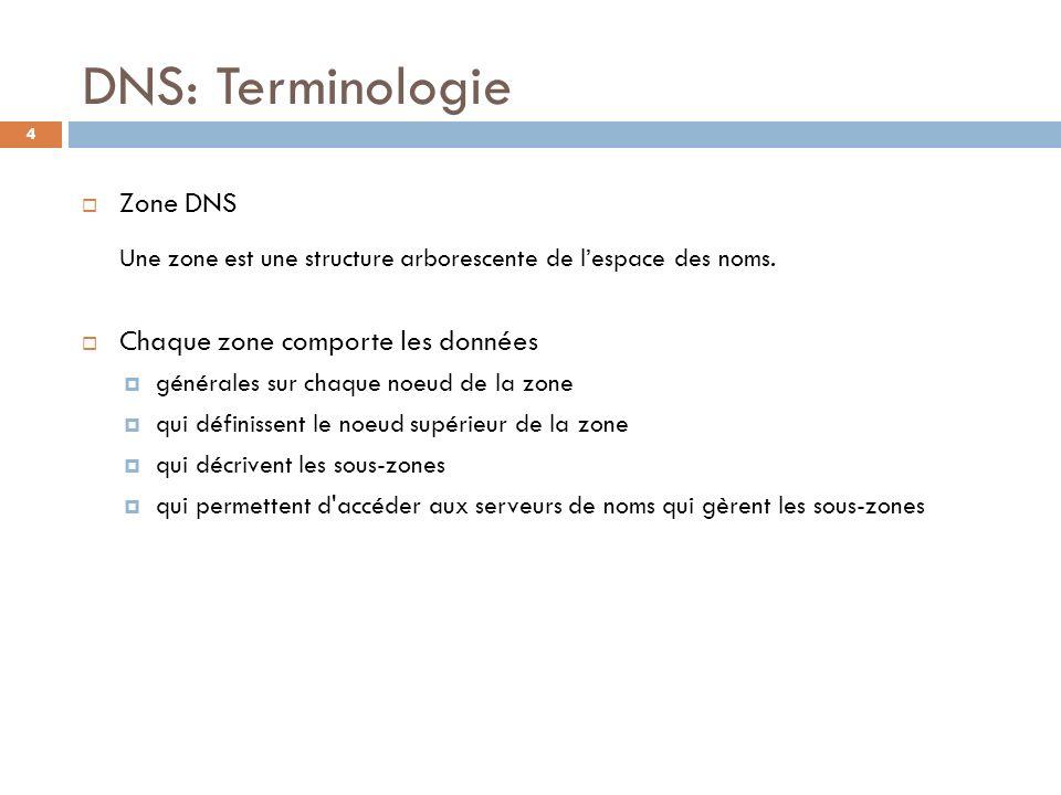 DNS: Terminologie 4 Zone DNS Une zone est une structure arborescente de lespace des noms. Chaque zone comporte les données générales sur chaque noeud