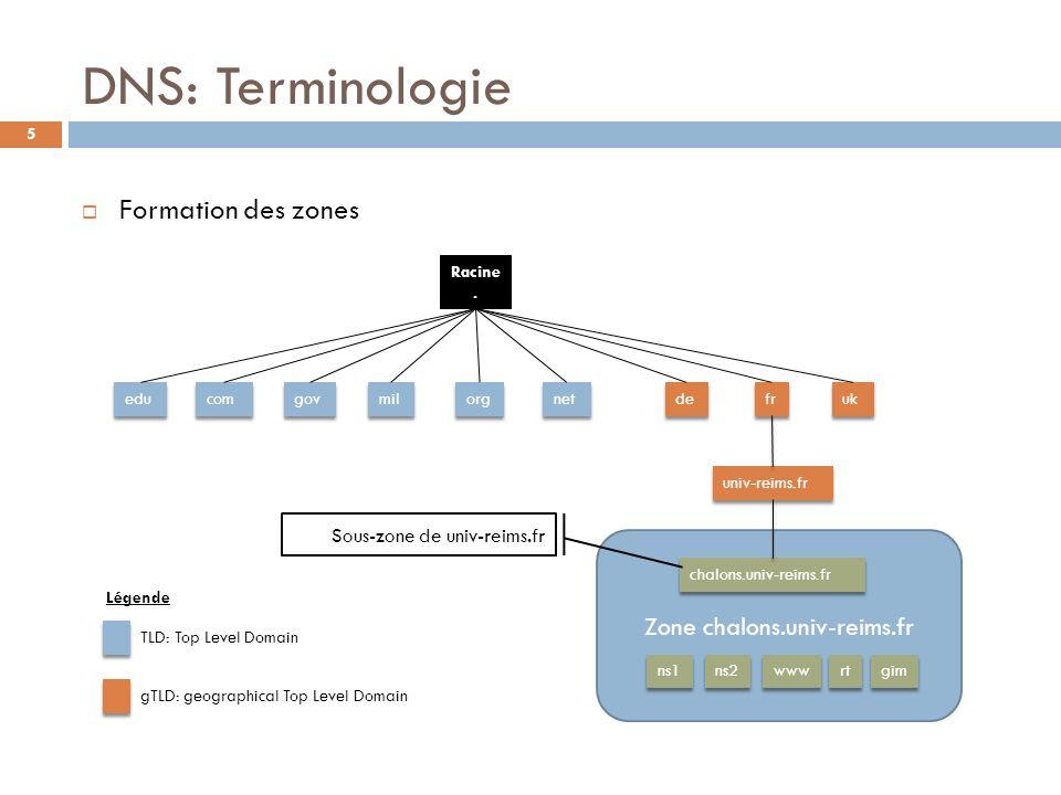 Types de serveurs Chaque zone comporte des serveurs redondants: Serveur primaire Serveur unique Administré manuellement Contient les enregistrements originaux dans le fichier de zone Serveur secondaire Serveur(s) redondant(s) (nombre illimité) Administré(s) automatiquement par transfert des enregistrements de zone du serveur primaire Partage la charge Permet de secourir le serveur primaire en cas de panne Peut gérer jusquà 10 serveurs primaires.