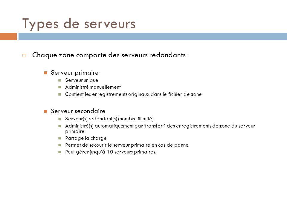 Types de serveurs Chaque zone comporte des serveurs redondants: Serveur primaire Serveur unique Administré manuellement Contient les enregistrements o