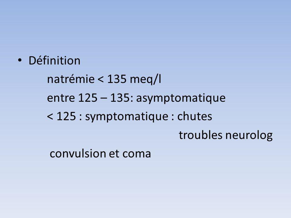 conclusion Incapacité des reins a éliminer de façon adaptée une charge en eau soit du fait dun dépassement des capacités normales de fonctionnement du rein soit du fait dun trouble de capacité de dilution des urines qui peut être soit primitif soit secondaire a une sécrétion dADH elle-même pathologique(SIADH) soit adaptée à un état dhypovolemie