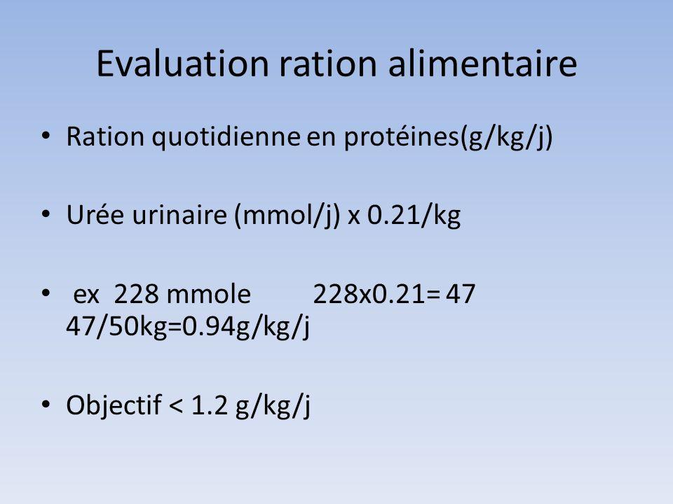 Apport en sodium Na urinaire/17 Verifier que le recueil durine de 24h est complet: créatinurie=150 – 200umol/kg/j H 100 - 150 Ex: créatinurie: 5315 umol/24h 5315/50= 106umol/kg/j