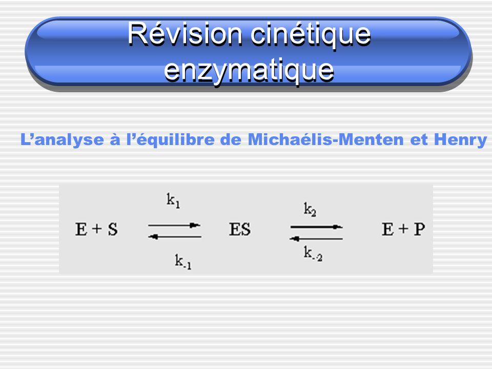 Révision cinétique enzymatique Lanalyse à léquilibre de Michaélis-Menten et Henry