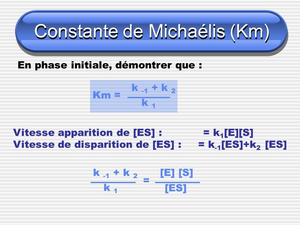 Constante de Michaélis (Km) En phase initiale, démontrer que : Km = k -1 + k 2 k 1 Vitesse apparition de [ES] : = k 1 [E][S] Vitesse de disparition de