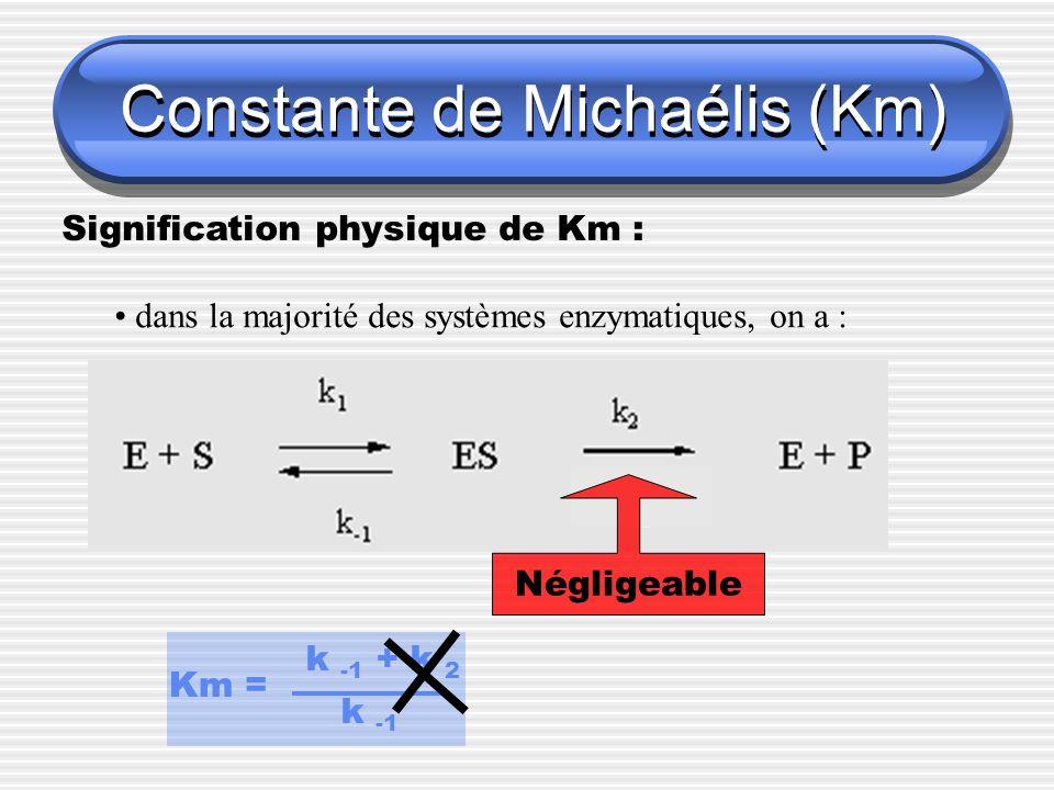 Constante de Michaélis (Km) Signification physique de Km : dans la majorité des systèmes enzymatiques, on a : Négligeable Km = k -1 + k 2 k -1