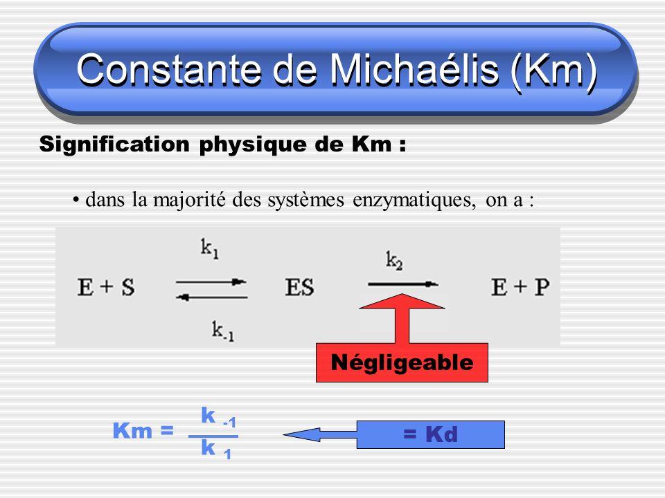 Constante de Michaélis (Km) Signification physique de Km : dans la majorité des systèmes enzymatiques, on a : Négligeable k -1 k 1 Km = = Kd