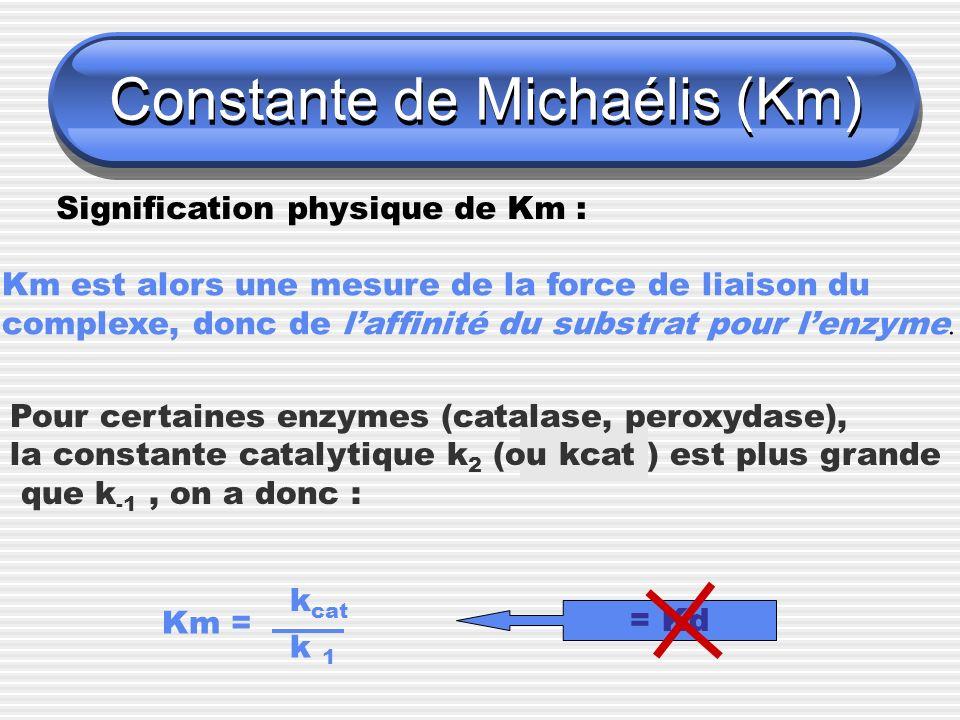 Constante de Michaélis (Km) Signification physique de Km : Km est alors une mesure de la force de liaison du complexe, donc de laffinité du substrat p