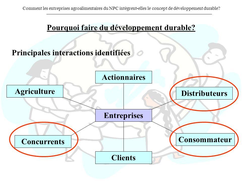 Comment les entreprises agroalimentaires du NPC intègrent-elles le concept de développement durable? Pourquoi faire du développement durable? Principa