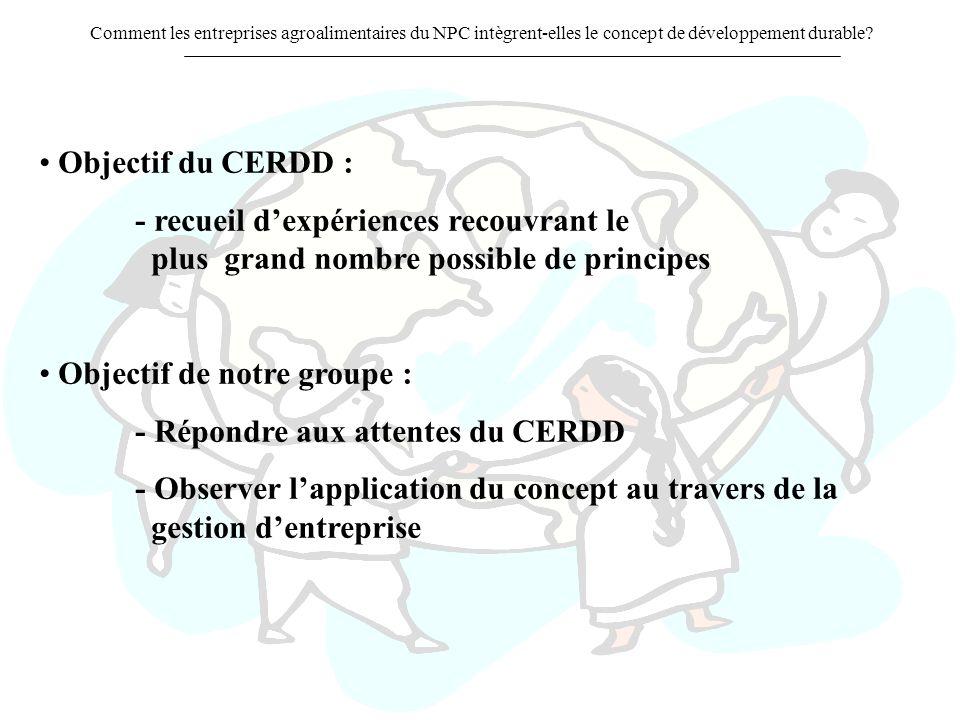 Objectif du CERDD : - recueil dexpériences recouvrant le plus grand nombre possible de principes Objectif de notre groupe : - Répondre aux attentes du