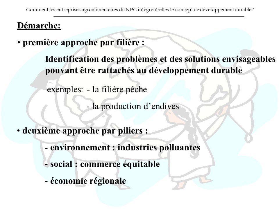 Comment les entreprises agroalimentaires du NPC intègrent-elles le concept de développement durable? Démarche: première approche par filière : Identif