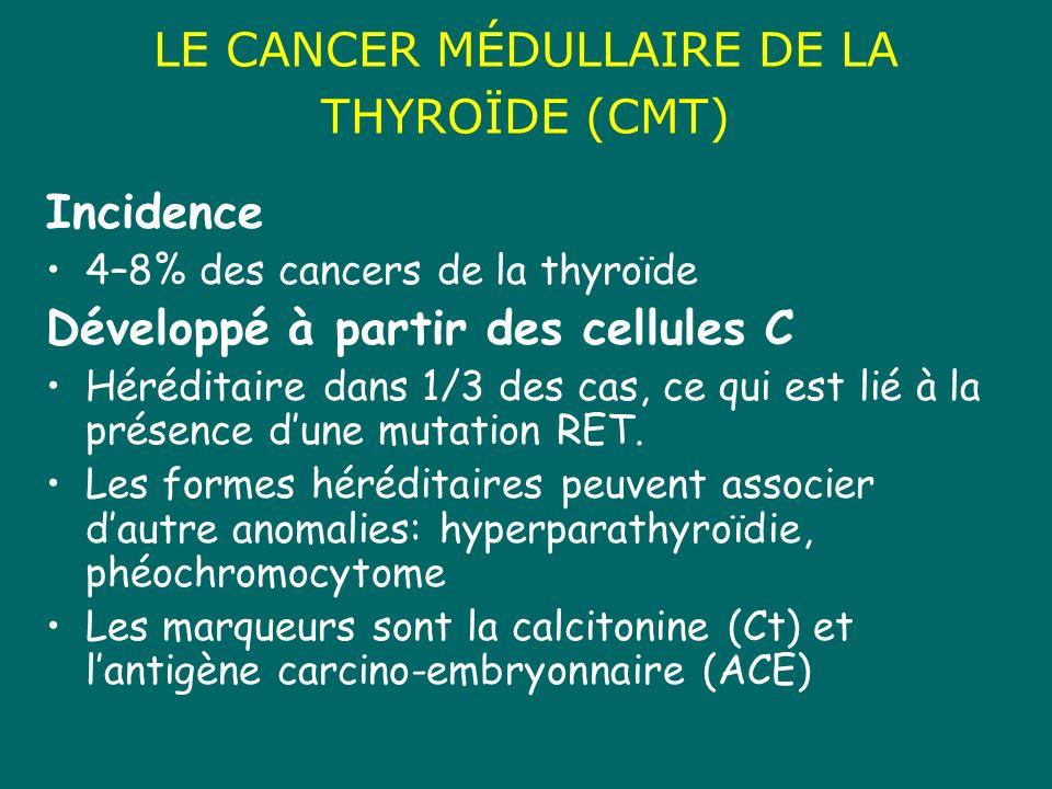 LE CANCER MÉDULLAIRE DE LA THYROÏDE (CMT) Incidence 4–8% des cancers de la thyroïde Développé à partir des cellules C Héréditaire dans 1/3 des cas, ce qui est lié à la présence dune mutation RET.