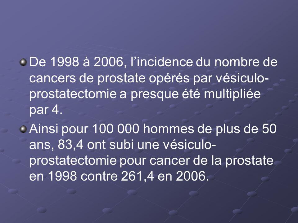 De 1998 à 2006, lincidence du nombre de cancers de prostate opérés par vésiculo- prostatectomie a presque été multipliée par 4. Ainsi pour 100 000 hom