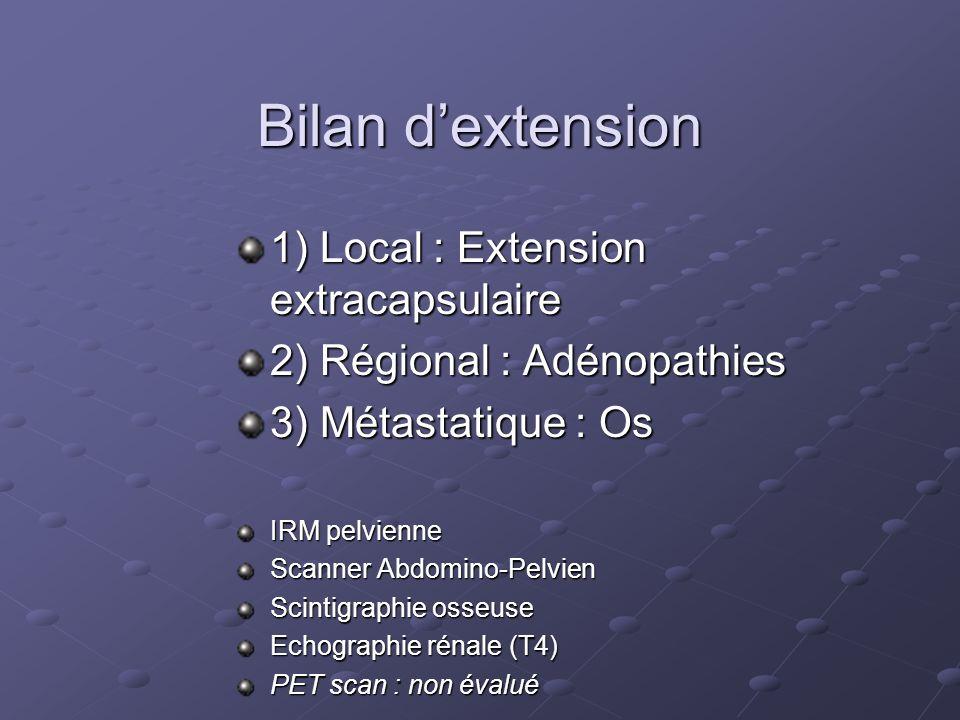 Bilan dextension 1) Local : Extension extracapsulaire 2) Régional : Adénopathies 3) Métastatique : Os IRM pelvienne Scanner Abdomino-Pelvien Scintigra