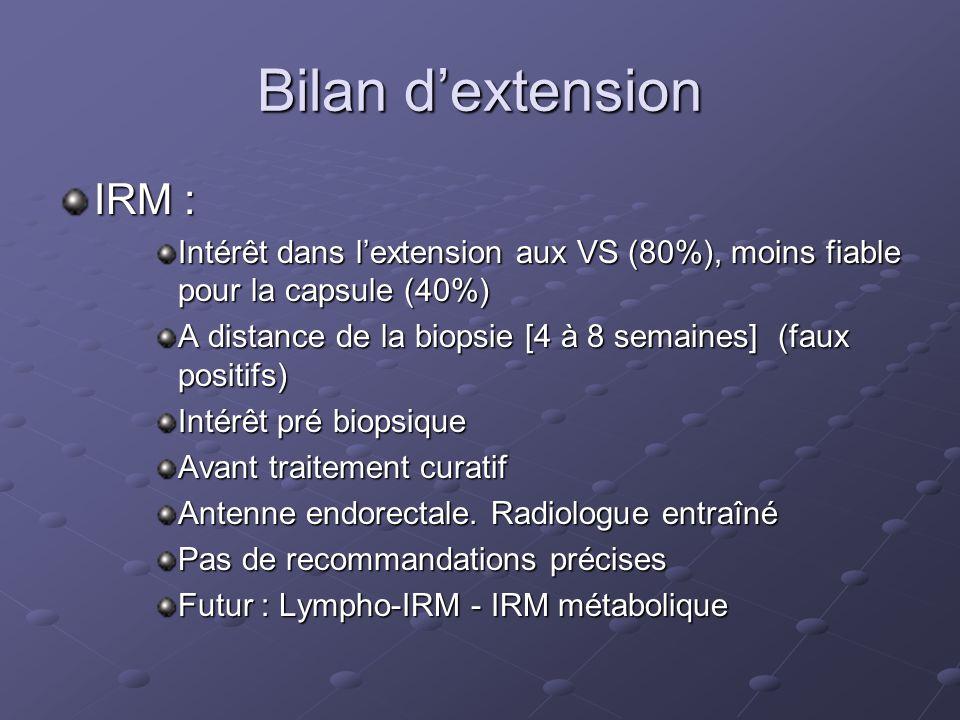 Bilan dextension IRM : Intérêt dans lextension aux VS (80%), moins fiable pour la capsule (40%) A distance de la biopsie [4 à 8 semaines] (faux positi