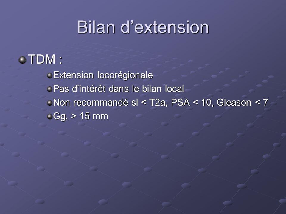 Bilan dextension TDM : Extension locorégionale Pas dintérêt dans le bilan local Non recommandé si < T2a, PSA < 10, Gleason < 7 Gg. > 15 mm