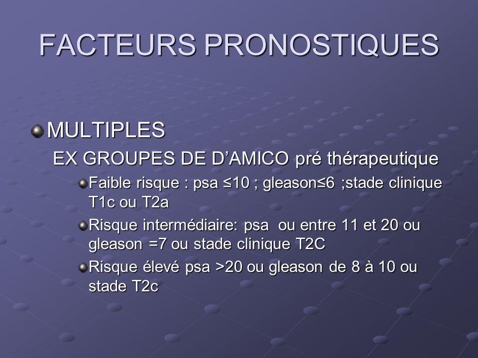 FACTEURS PRONOSTIQUES MULTIPLES EX GROUPES DE DAMICO pré thérapeutique Faible risque : psa 10 ; gleason6 ;stade clinique T1c ou T2a Risque intermédiai