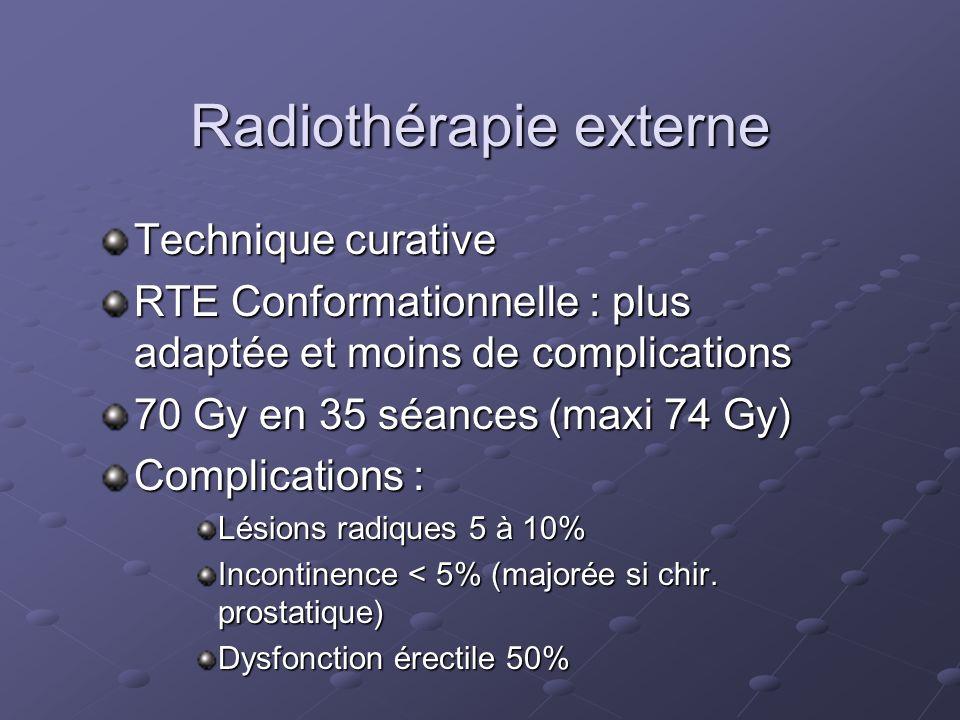 Radiothérapie externe Technique curative RTE Conformationnelle : plus adaptée et moins de complications 70 Gy en 35 séances (maxi 74 Gy) Complications