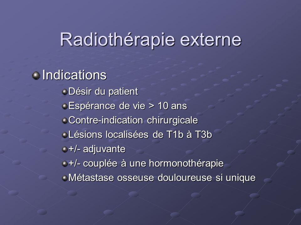Radiothérapie externe Indications Désir du patient Espérance de vie > 10 ans Contre-indication chirurgicale Lésions localisées de T1b à T3b +/- adjuva
