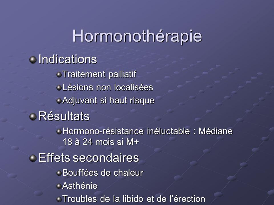 Hormonothérapie Indications Traitement palliatif Lésions non localisées Adjuvant si haut risque Résultats Hormono-résistance inéluctable : Médiane 18