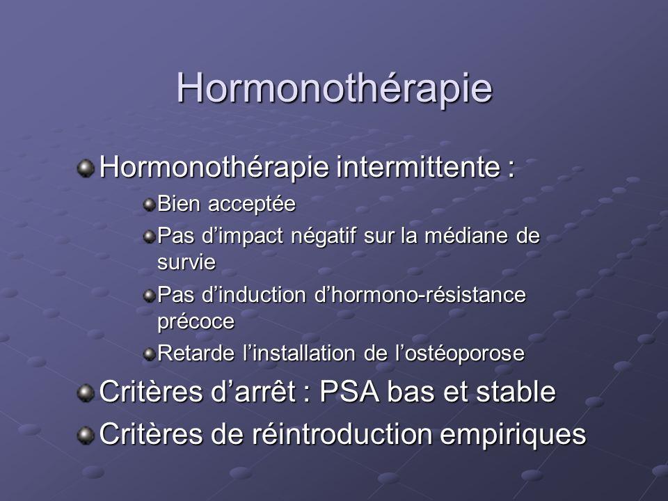 Hormonothérapie Hormonothérapie intermittente : Bien acceptée Pas dimpact négatif sur la médiane de survie Pas dinduction dhormono-résistance précoce