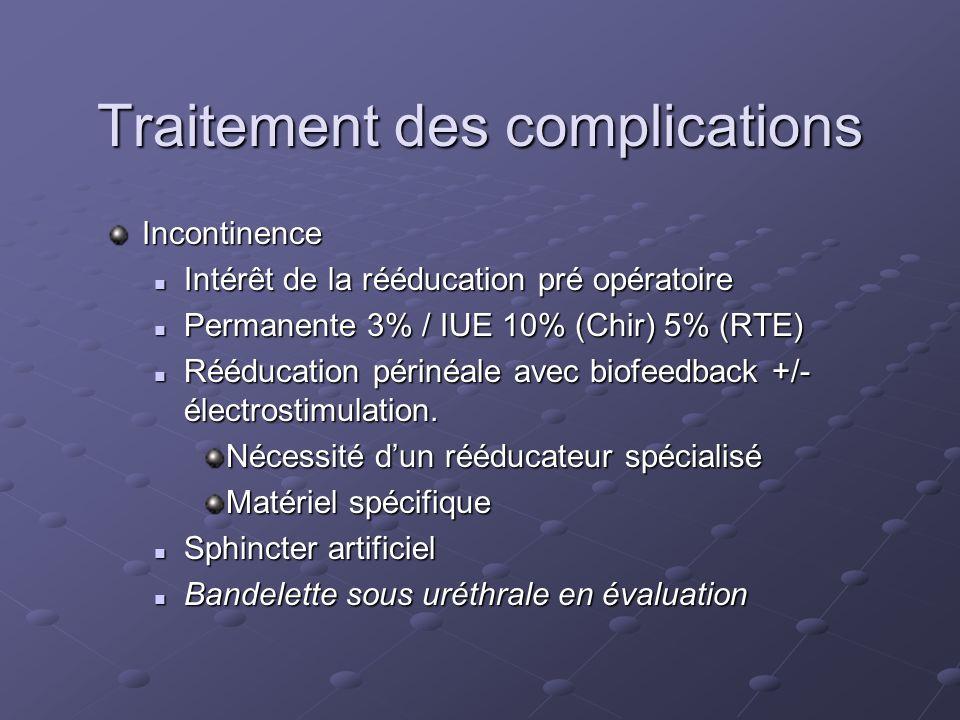 Traitement des complications Incontinence Intérêt de la rééducation pré opératoire Intérêt de la rééducation pré opératoire Permanente 3% / IUE 10% (C