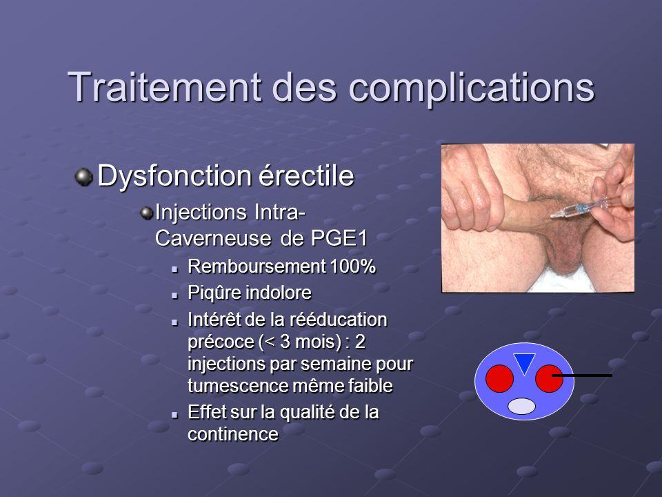 Traitement des complications Dysfonction érectile Injections Intra- Caverneuse de PGE1 Remboursement 100% Remboursement 100% Piqûre indolore Piqûre in