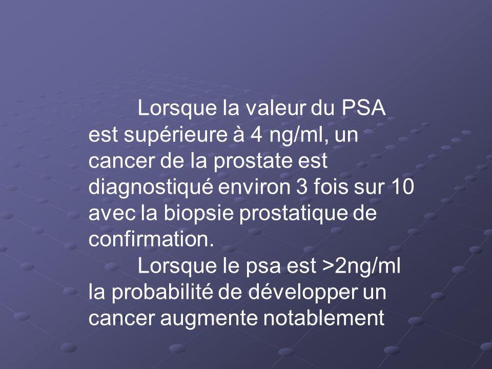 Lorsque la valeur du PSA est supérieure à 4 ng/ml, un cancer de la prostate est diagnostiqué environ 3 fois sur 10 avec la biopsie prostatique de conf