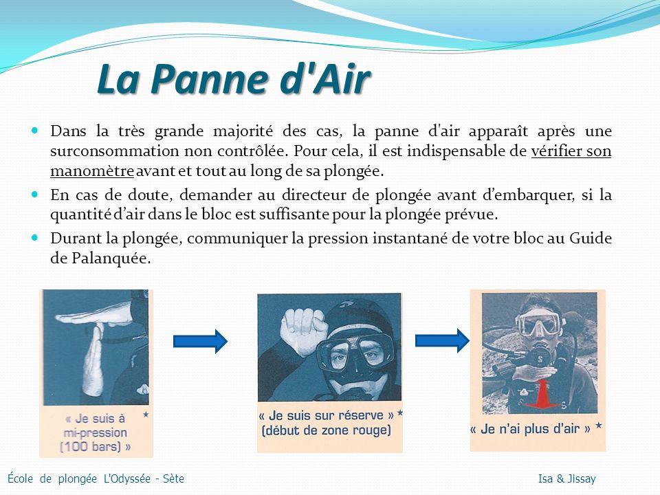 La Panne d Air Dans la très grande majorité des cas, la panne d air apparaît après une surconsommation non contrôlée.