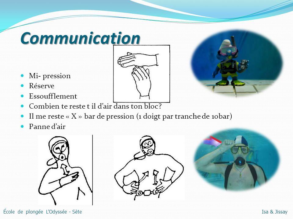 Communication Mi- pression Réserve Essoufflement Combien te reste t il dair dans ton bloc.