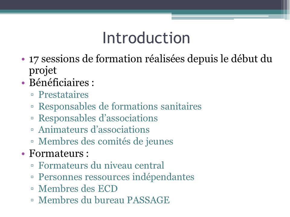 Introduction 17 sessions de formation réalisées depuis le début du projet Bénéficiaires : Prestataires Responsables de formations sanitaires Responsab