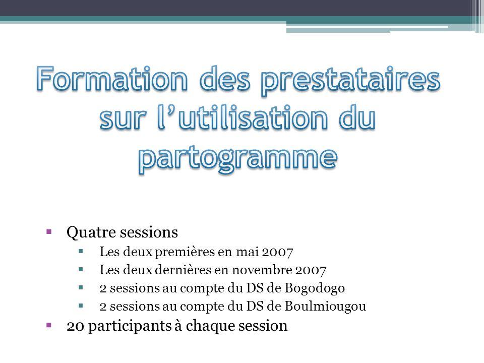 Quatre sessions Les deux premières en mai 2007 Les deux dernières en novembre 2007 2 sessions au compte du DS de Bogodogo 2 sessions au compte du DS de Boulmiougou 20 participants à chaque session