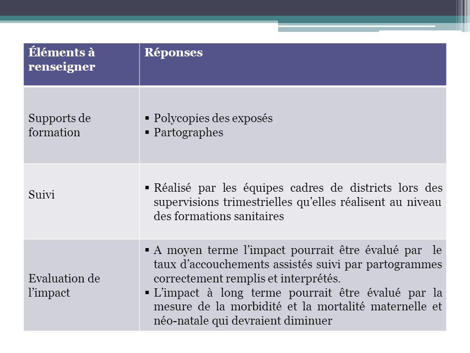 Éléments à renseigner Réponses Supports de formation Polycopies des exposés Partographes Suivi Réalisé par les équipes cadres de districts lors des su