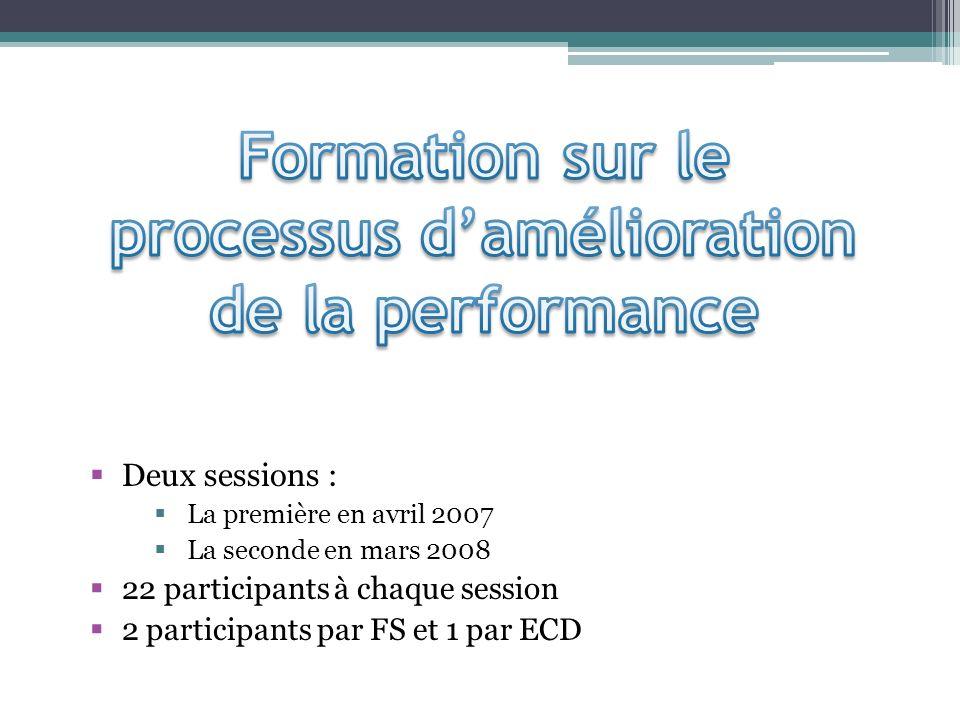 Deux sessions : La première en avril 2007 La seconde en mars 2008 22 participants à chaque session 2 participants par FS et 1 par ECD