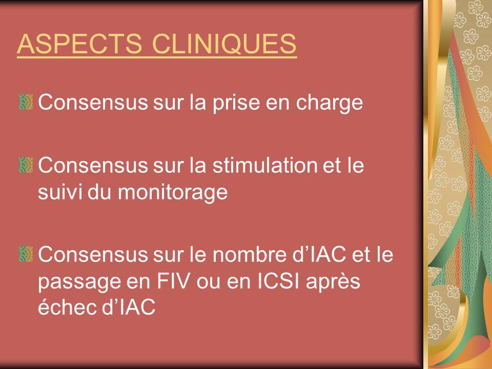 ASPECTS CLINIQUES Consensus sur la prise en charge Consensus sur la stimulation et le suivi du monitorage Consensus sur le nombre dIAC et le passage e