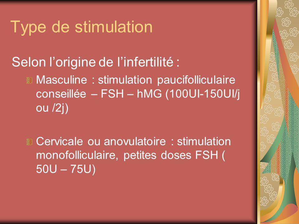 Type de stimulation Selon lorigine de linfertilité : Masculine : stimulation paucifolliculaire conseillée – FSH – hMG (100UI-150UI/j ou /2j) Cervicale