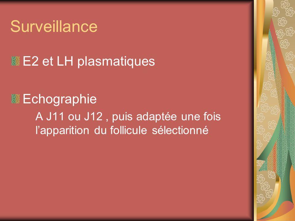 Surveillance E2 et LH plasmatiques Echographie A J11 ou J12, puis adaptée une fois lapparition du follicule sélectionné