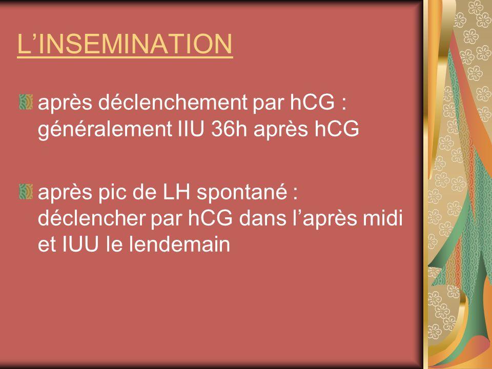 LINSEMINATION après déclenchement par hCG : généralement IIU 36h après hCG après pic de LH spontané : déclencher par hCG dans laprès midi et IUU le le