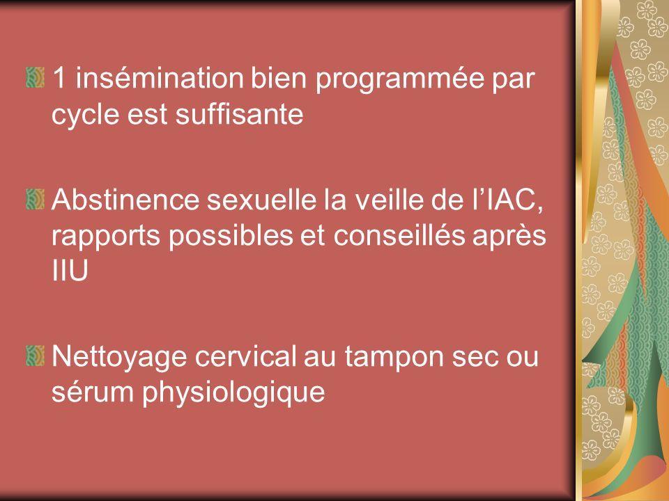 1 insémination bien programmée par cycle est suffisante Abstinence sexuelle la veille de lIAC, rapports possibles et conseillés après IIU Nettoyage ce