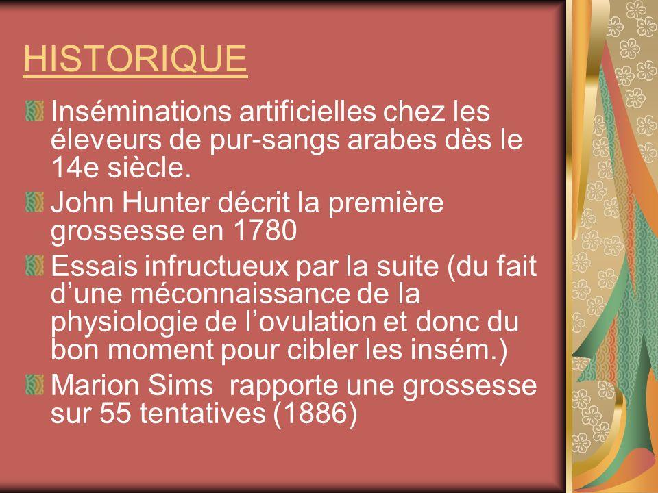 HISTORIQUE Inséminations artificielles chez les éleveurs de pur-sangs arabes dès le 14e siècle. John Hunter décrit la première grossesse en 1780 Essai