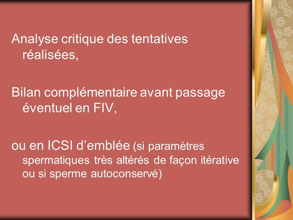 Analyse critique des tentatives réalisées, Bilan complémentaire avant passage éventuel en FIV, ou en ICSI demblée (si paramètres spermatiques très alt