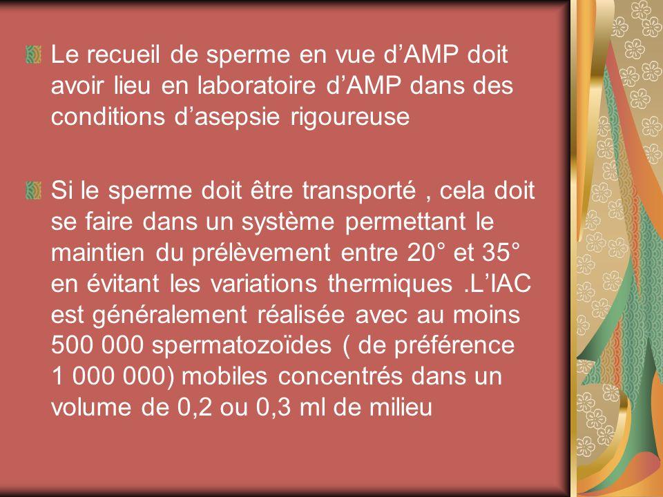 Le recueil de sperme en vue dAMP doit avoir lieu en laboratoire dAMP dans des conditions dasepsie rigoureuse Si le sperme doit être transporté, cela d