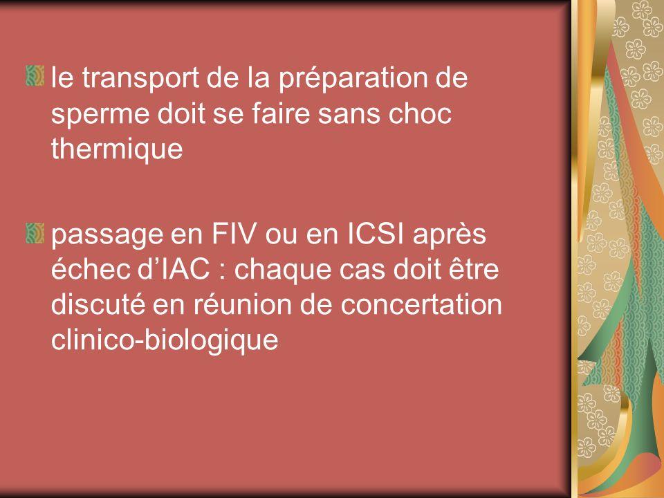le transport de la préparation de sperme doit se faire sans choc thermique passage en FIV ou en ICSI après échec dIAC : chaque cas doit être discuté e