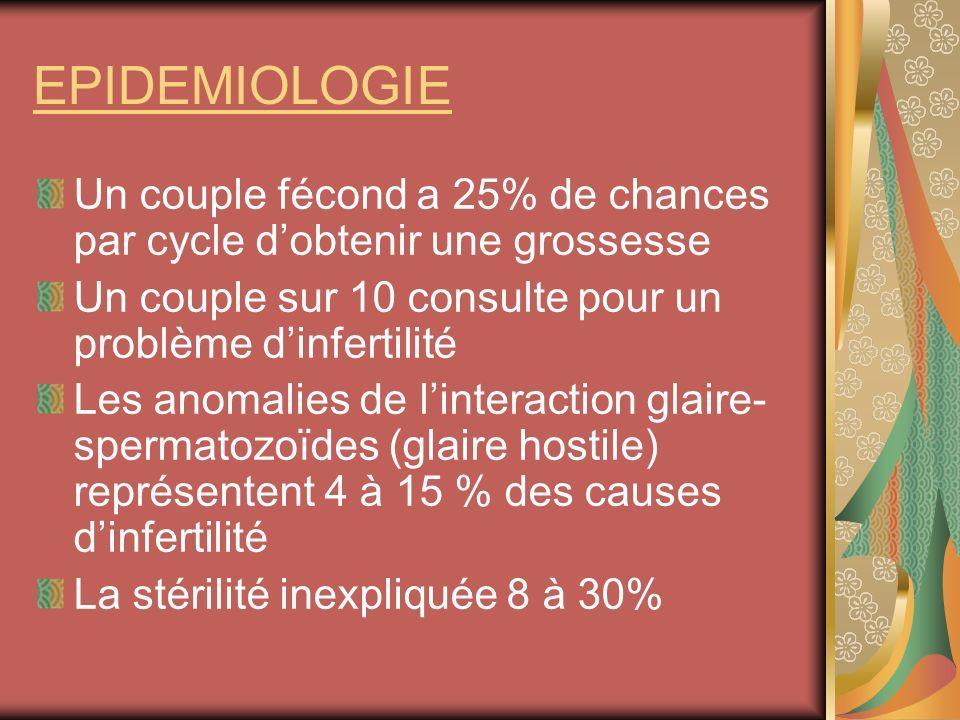 1 insémination bien programmée par cycle est suffisante Abstinence sexuelle la veille de lIAC, rapports possibles et conseillés après IIU Nettoyage cervical au tampon sec ou sérum physiologique