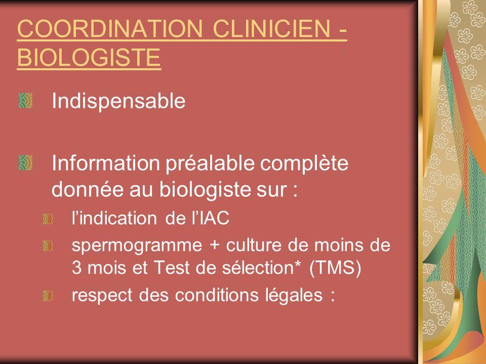 COORDINATION CLINICIEN - BIOLOGISTE Indispensable Information préalable complète donnée au biologiste sur : lindication de lIAC spermogramme + culture