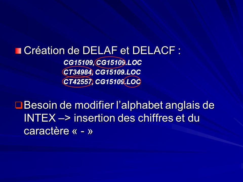 Création de DELAF et DELACF : CG15109, CG15109.LOC CT34984, CG15109.LOC CT42557, CG15109.LOC Besoin de modifier lalphabet anglais de INTEX –> insertion des chiffres et du caractère « - » Besoin de modifier lalphabet anglais de INTEX –> insertion des chiffres et du caractère « - »