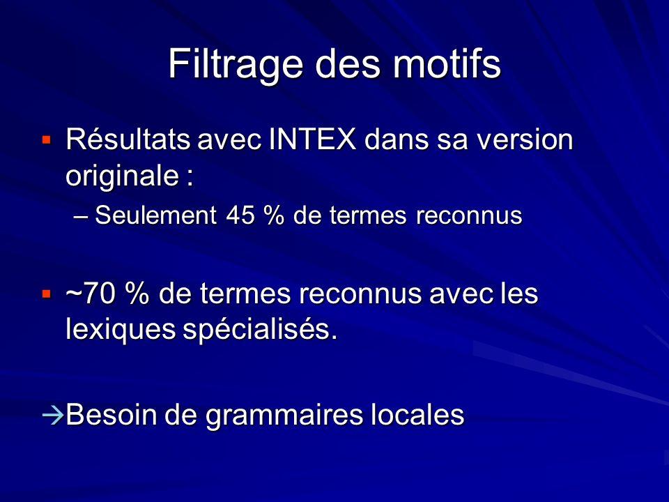 Filtrage des motifs Résultats avec INTEX dans sa version originale : Résultats avec INTEX dans sa version originale : –Seulement 45 % de termes reconn