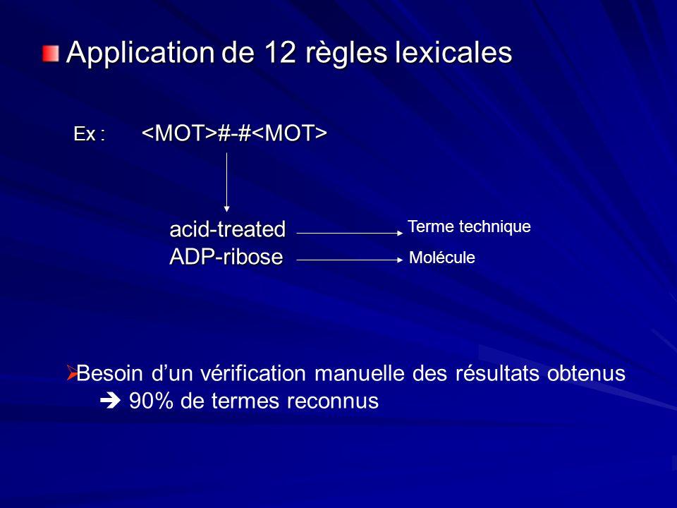 Application de 12 règles lexicales Ex : #-# Ex : #-# acid-treatedADP-ribose Terme technique Molécule Besoin dun vérification manuelle des résultats obtenus 90% de termes reconnus