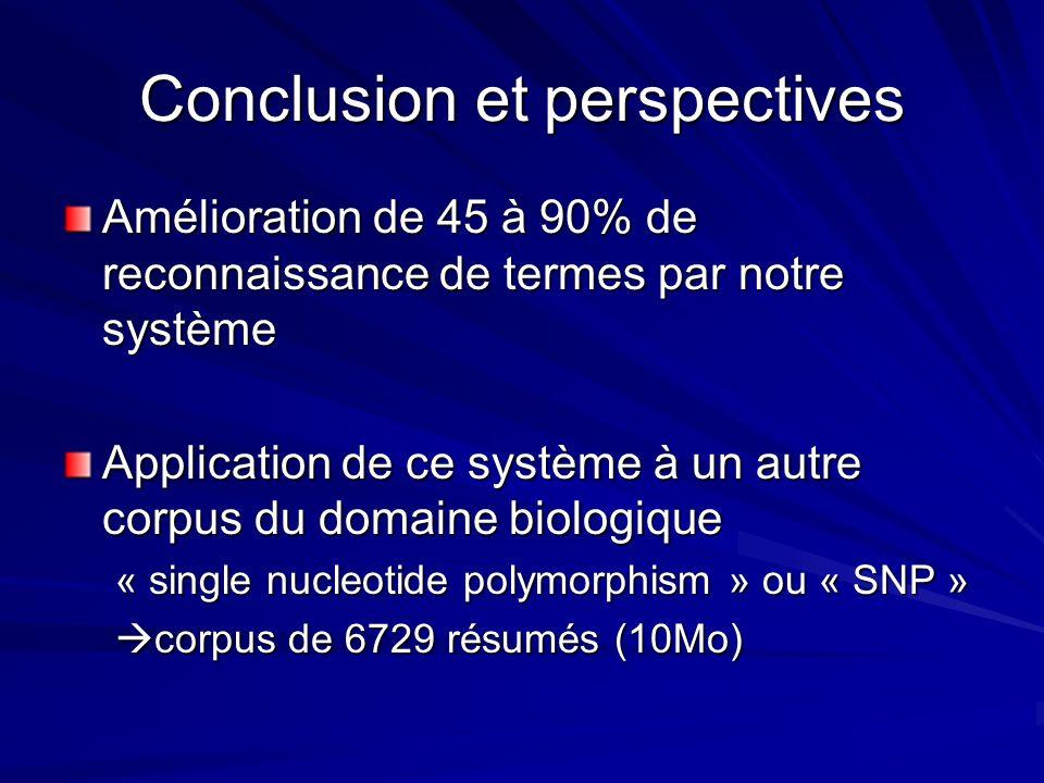 Conclusion et perspectives Amélioration de 45 à 90% de reconnaissance de termes par notre système Application de ce système à un autre corpus du domaine biologique « single nucleotide polymorphism » ou « SNP » corpus de 6729 résumés (10Mo) corpus de 6729 résumés (10Mo)