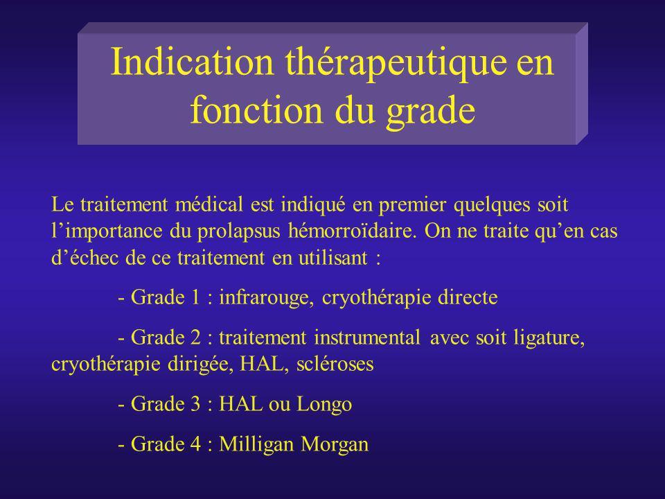 Indication thérapeutique en fonction du grade Le traitement médical est indiqué en premier quelques soit limportance du prolapsus hémorroïdaire. On ne