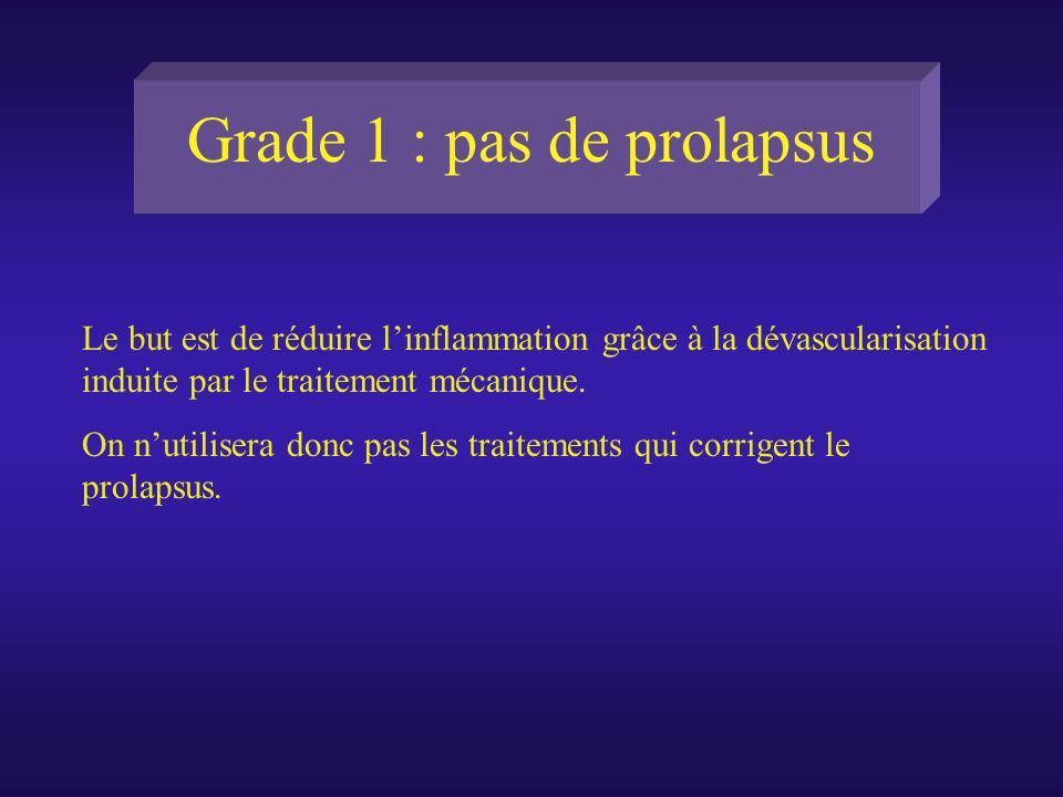 Grade 1 : pas de prolapsus Le but est de réduire linflammation grâce à la dévascularisation induite par le traitement mécanique. On nutilisera donc pa